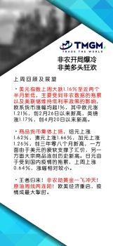 TMGM周报(5月10日-14日)电子刊物