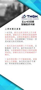 TMGM周报(5月3日-7日)电子刊物