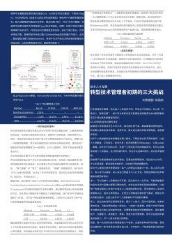 小米技术月刊1月刊