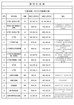江门小马酒店A到E户型产品报价表-深圳无忧装修网络有限公司电子画册