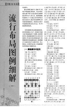 流行布局图例细解_一_电子杂志