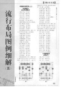流行布局图例细解_五_电子书