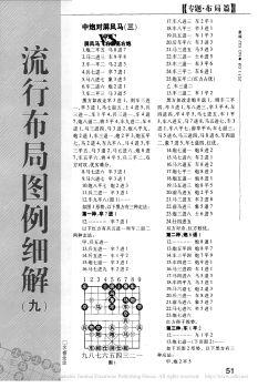 流行布局图例细解_九_电子宣传册