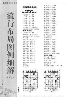 流行布局图例细解_八_电子刊物