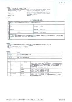 金科东方博翠项目2018年5月水吧物料及办公用品业务审批流程电子画册
