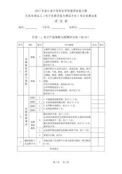 评分表(151027)