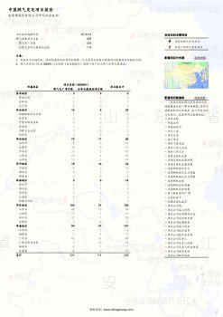 2019年10月:中国?#35745;?#21457;电项目报告