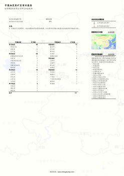2019年10月:中国油页岩矿区报告