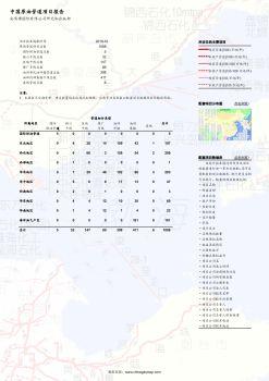 2019年10月:中国原油管道项目报告