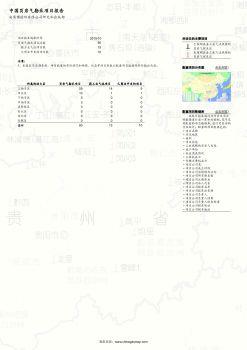 2019年10月:中国页岩气勘?#19978;?#30446;报告