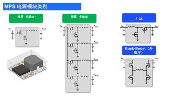 【展品简介】高效率,小尺寸的可并联100A电源模块 & 集成数字管理的4路输出3A电源模块宣传画册