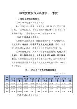 零售贷款一季度投放分析报告_4.12电子刊物
