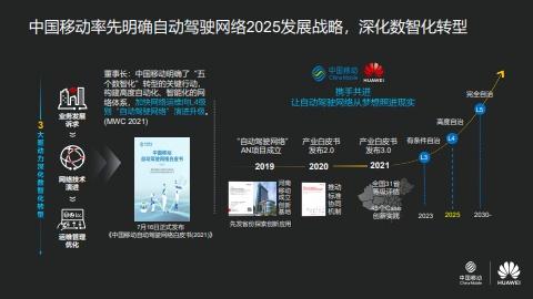 8 自動駕駛網絡加速數智化轉型電子刊物