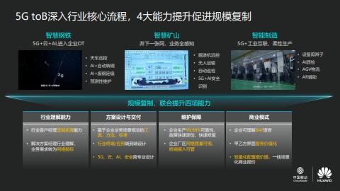 3 5G toB場景商業可復制宣傳畫冊