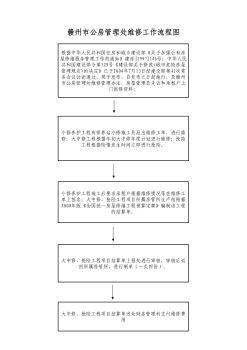 维修流程图宣传画册