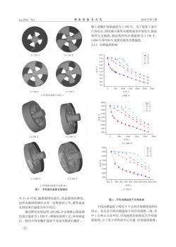 铸造设备与工艺2016-03期(56-77)页电子画册