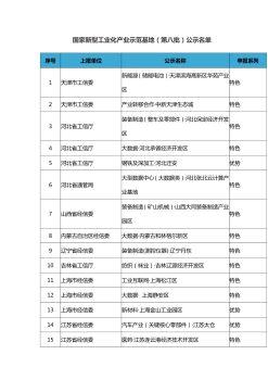 国家新型工业化产业示范基地名单(历年共8批)