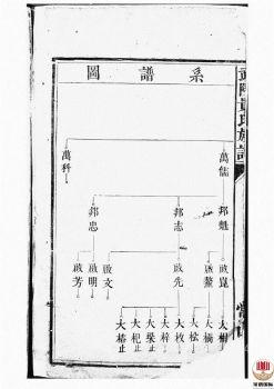 武陵贵氏族谱_ 不分卷第2册电子书