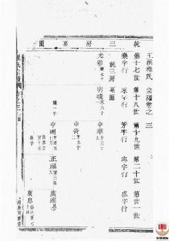 玉溪程氏宗谱第1册电子书