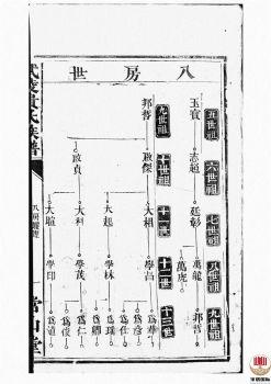 武陵贵氏族谱_ 不分卷第6册电子书