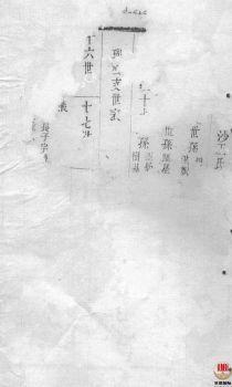 唐沙王氏宗谱_ 十二卷:[江阴]第12册电子书