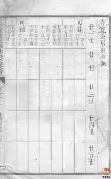 遂安萝蔓塘柏林余氏宗谱-第2册电子杂志