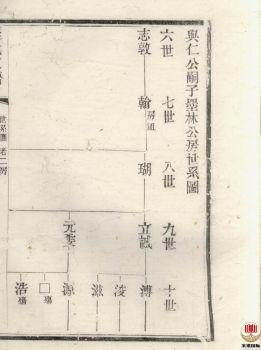 程氏支谱_ 六卷:[苏州]第3册电子书