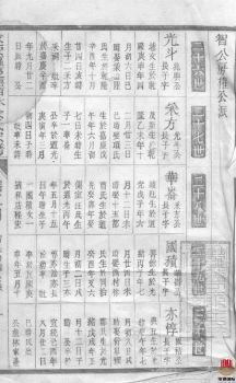遂安萝蔓塘柏林余氏宗谱-第8册电子刊物