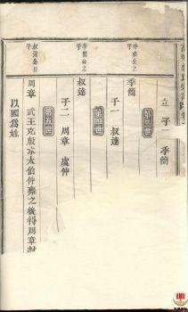 高城吴氏宗谱_ [东阳]-第3册电子宣传册