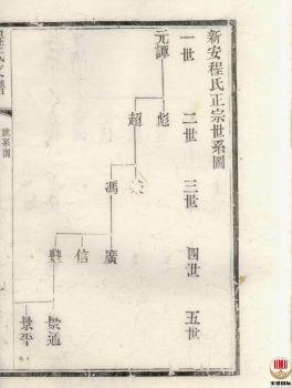 程氏支谱_ 六卷:[苏州]第2册电子书