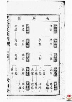 武陵贵氏族谱_ 不分卷第3册电子书