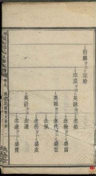 湘潭严冲邓氏五修族谱_ 十五卷第5册电子书