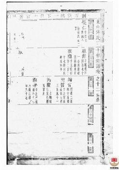 东山傅氏二十修宗谱_ [金华]第1册电子画册
