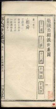 邓氏四修支谱_ 卷:[江西宜春]-第6册电子书