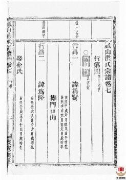凤山洪氏宗谱_ 十二卷,首一卷:[金华]-第7册电子书