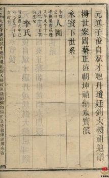 粟氏续修族谱_ 十六卷,首一卷:[湖南邵阳]第12册电子书