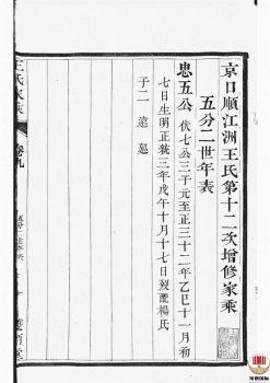 京口顺江洲王氏第十二次增修家乘_ 二十四卷:[丹徒]第8册电子书