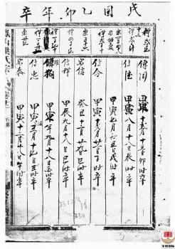 凤山洪氏宗谱_ 十四卷,首一卷:[金华]-第6册电子书