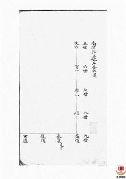 [南津蒋氏敏房发祥谱]_ 不分卷:[宁波]第1册电子书
