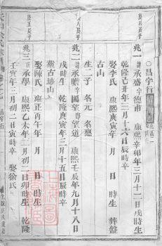 天山余氏宗谱_ 十卷,首一卷:[金华]-第4册电子书