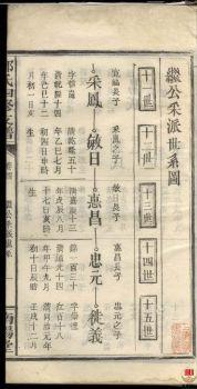 邓氏四修支谱_ 卷:[江西宜春]-第3册电子书