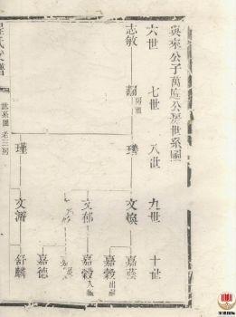 程氏支谱_ 六卷:[苏州]第4册电子书