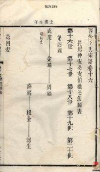 西沙王氏宗谱_ 二十卷,首一卷[江阴]第14册电子书