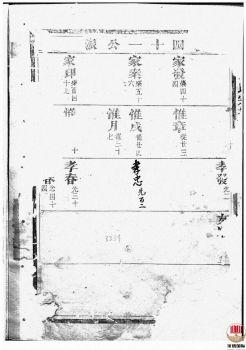 凤山洪氏宗谱_ 十四卷,首一卷:[金华]-第3册电子书