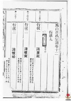 凤山洪氏宗谱_ 十四卷,首一卷:[金华]-第7册电子书