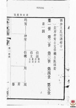 西沙王氏宗谱_ 二十卷,首一卷[江阴]第11册电子书