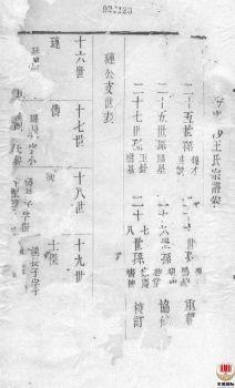唐沙王氏宗谱_ 十二卷:[江阴]第13册电子书