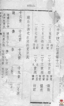 唐沙王氏宗谱_ 十二卷:[江阴]第14册电子书