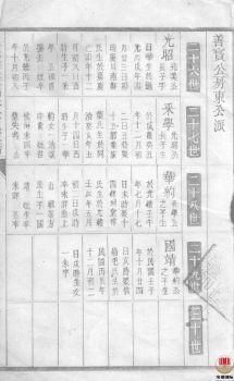 遂安萝蔓塘柏林余氏宗谱-第6册电子画册
