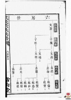 武陵贵氏族谱_ 不分卷第4册电子书
